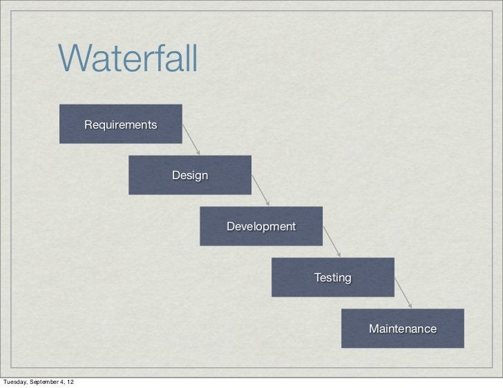 Waterfall                           Requirements                                          Design                          ...