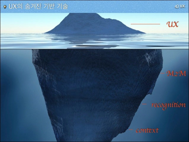 UX M2M recognition context 4) UXUX의 숨겨진 기반 기술