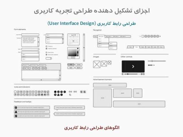 اجشای تؾکیل د ذٌّ طزاحی تجزب کاربزی  الگ اَّی طزاحی رابط کاربزی  طزاحی رابط کاربزی ) User Interface Design )