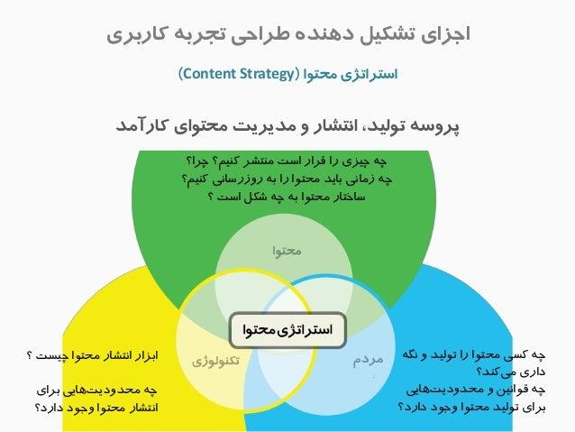 اجشای تؾکیل د ذٌّ طزاحی تجزب کاربزی  اعتزاتضی هحت اَ ) Content Strategy )  پز عٍ ت لَیذ، ا تًؾار هذیزیت هحت اَی کارآهذ  ات...