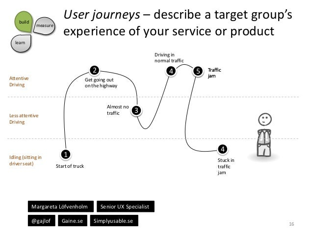 build  measure  User journeys – describe a target group's experience of your service or product  learn  Driving in normal ...