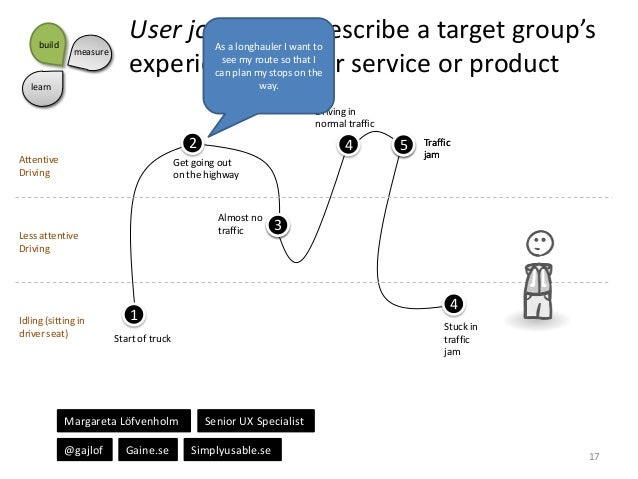 build  measure  User journeys – describe a target group's experience of your service or product As a longhauler I want to ...