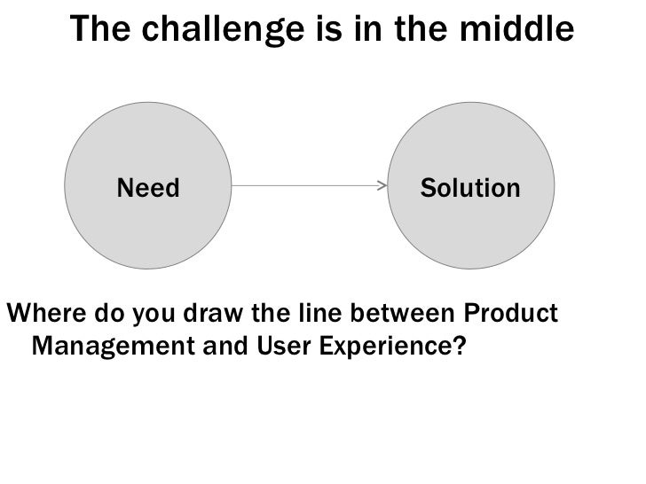 The challenge is in the middle <ul><li>Where do you draw the line between Product Management and User Experience? </li></u...