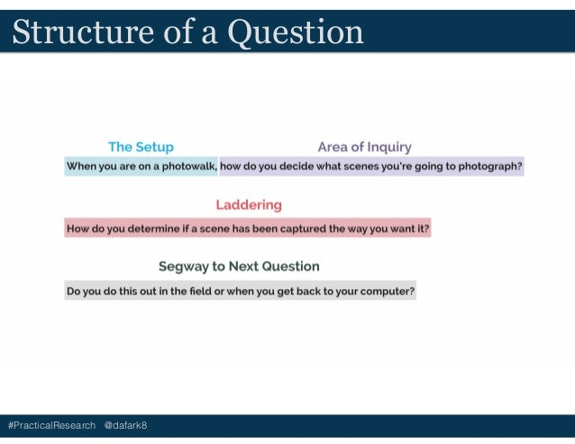 #PracticalResearch @dafark8 Structure of a Question