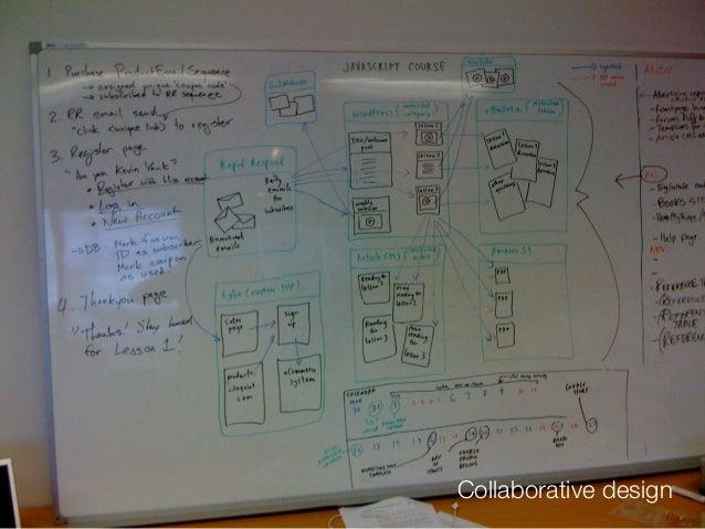 Low fidelity  wireframes &  prototypes