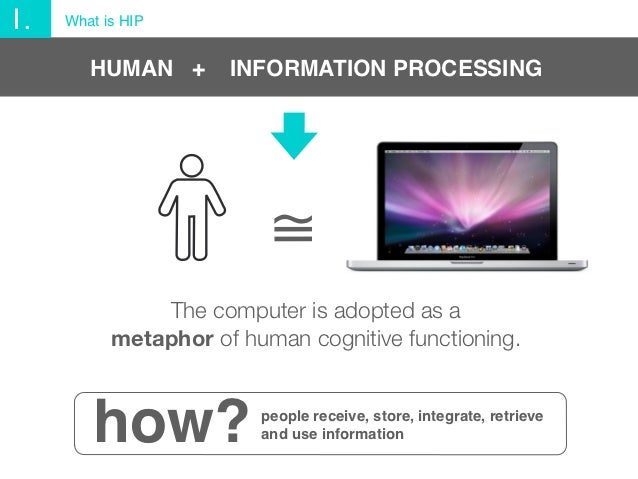 human and computer information processing Learn everything you need to know about computer science, from courses and   you would have gained an understanding of how humans process information,.