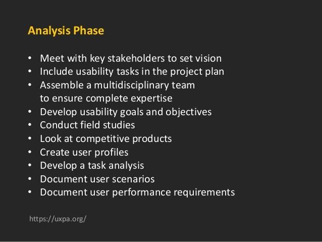 Design Phase • Begin to brainstorm design concepts and metaphors • Develop screen flow and navigation model • Do walkthrou...