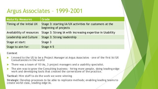 Argus Associates – 1999-2001 Maturity Measures Grade Timing of the initial UX Stage 3: starting IA/UX activities for custo...