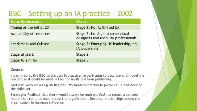BBC – Setting up an IA practice - 2002 Maturity Measures Grade Timing of the initial UX Stage 2: No IA, limited UX Availab...