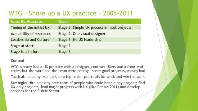 WTG – Shore up a UX practice – 2005-2011 Maturity Measures Grade Timing of the initial UX Stage 3: Simple UX process in mo...