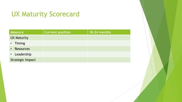 Measure Current position 18-24 months UX Maturity • Timing • Resources • Leadership Strategic Impact UX Maturity Scorecard