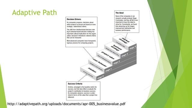 Adaptive Path http://adaptivepath.org/uploads/documents/apr-005_businessvalue.pdf
