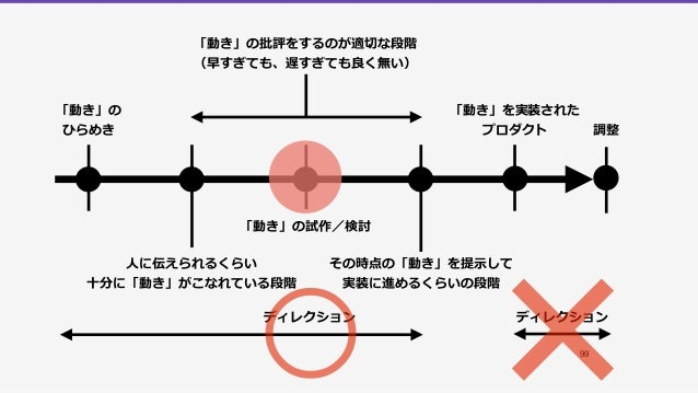 UX MILK All Night 2020 (Yukio Andoh)