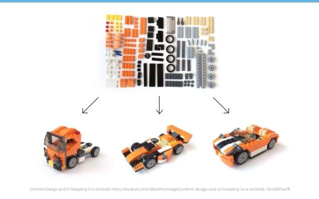 www.designmethodsfinder.com
