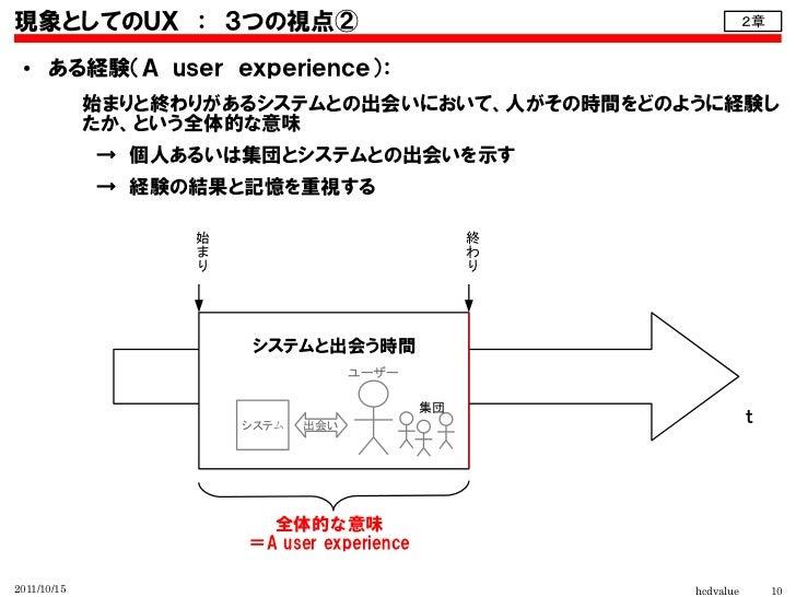 現象としてのUX : 3つの視点②                                               2章 ●    ある経験(A user experience):             始まりと終わりがあるシステ...