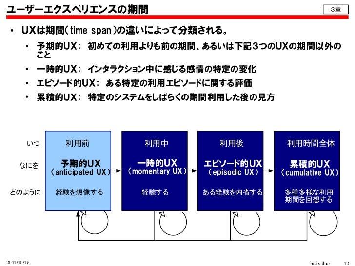 ユーザーエクスペリエンスの期間                                                                     3章 ●    UXは期間(time span)の違いによって分類される。 ...