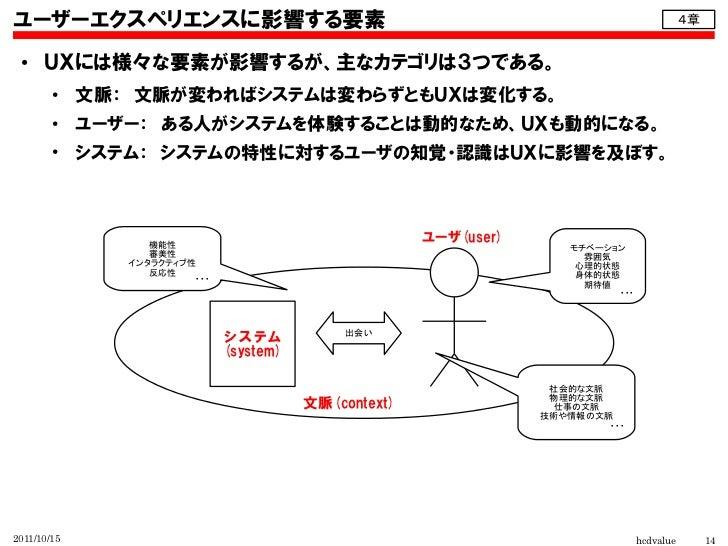 ユーザーエクスペリエンスに影響する要素                                                                           4章 ●    UXには様々な要素が影響するが、主なカテ...