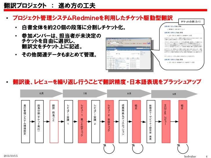 翻訳プロジェクト : 進め方の工夫 ●    プロジェクト管理システムRedmineを利用したチケット駆動型翻訳                                    チケットの例(5-1)        ●          ...