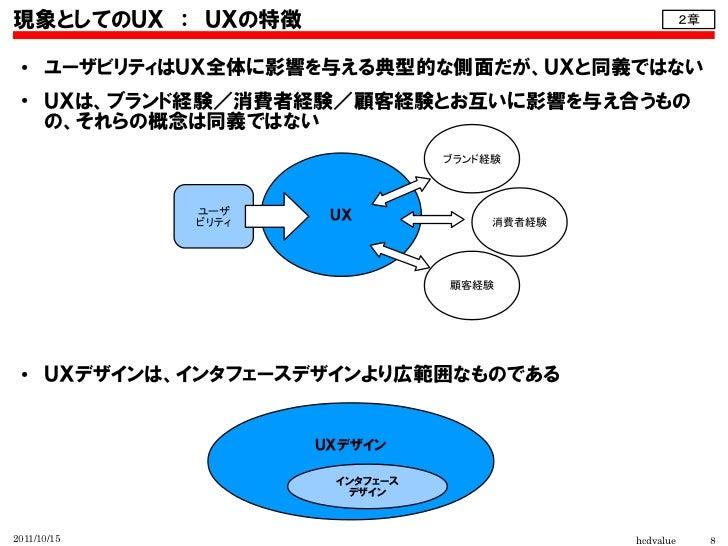 現象としてのUX : UXの特徴                                        2章 ●    ユーザビリティはUX全体に影響を与える典型的な側面だが、UXと同義ではない ●    UXは、ブランド経験/消費者経...