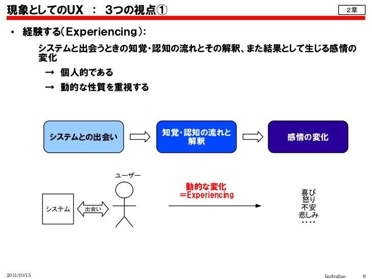 現象としてのUX : 3つの視点①                                                     2章 ●    経験する(Experiencing):             システムと出会うときの知...