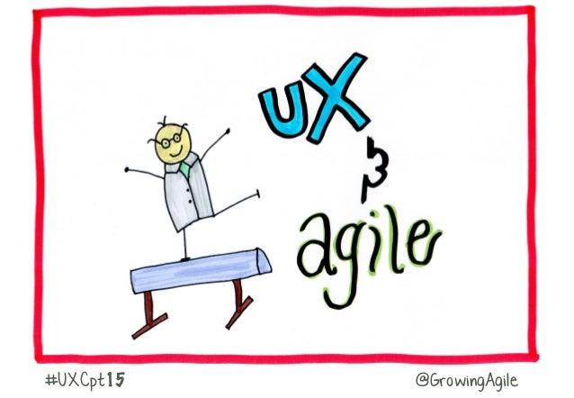#UXCpt15 @GrowingAgile