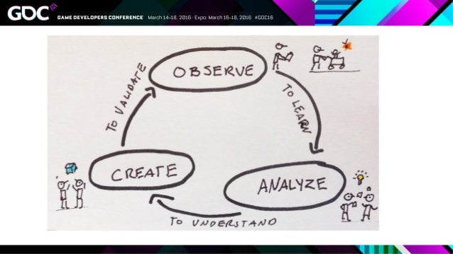 How areas of site interlock Via Andrew Hinton @inkblurt Consider conceptual models over sitemaps
