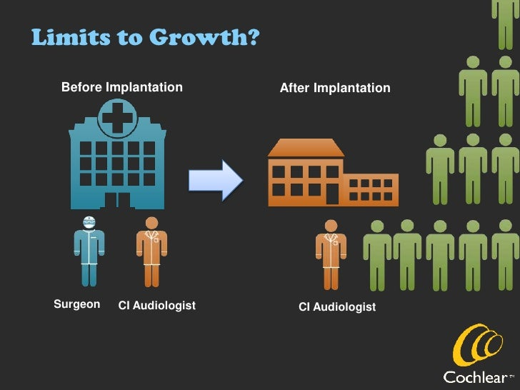What does a audiologist study