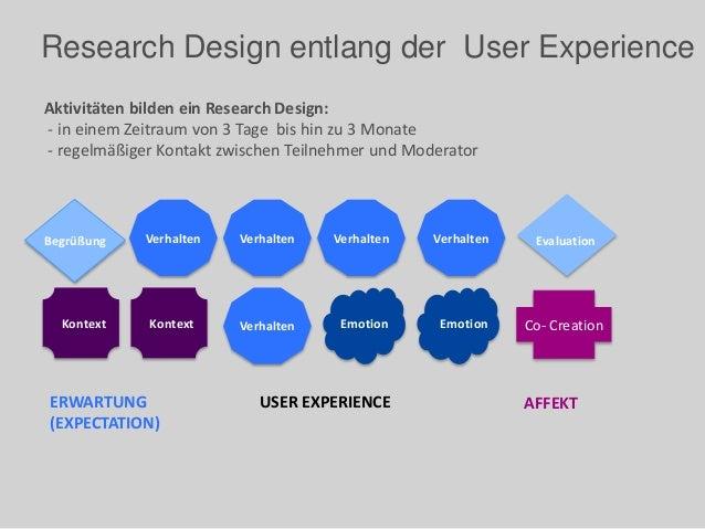 Research Design entlang der User Experience KontextKontext Begrüßung Evaluation Aktivitäten bilden ein Research Design: - ...