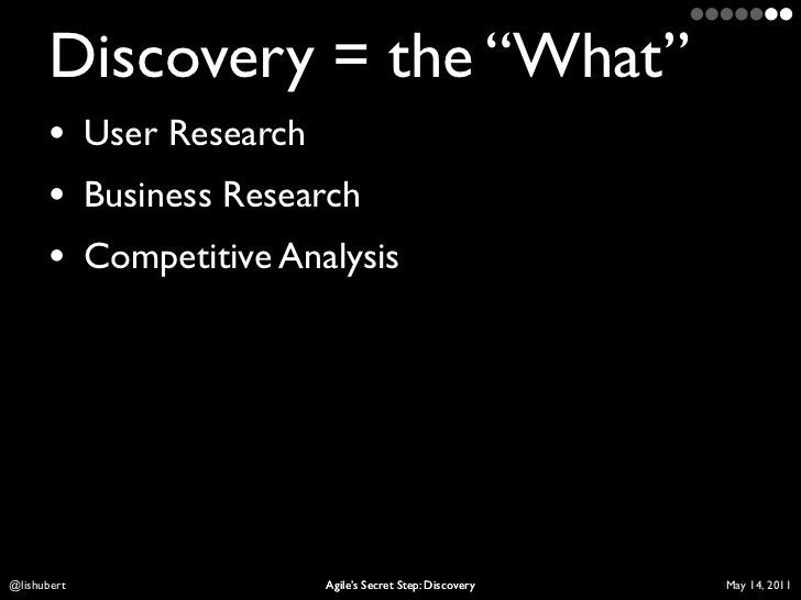 """Discovery = the """"What""""       • User Research       • Business Research       • Competitive AnalysisLis Hubert             ..."""