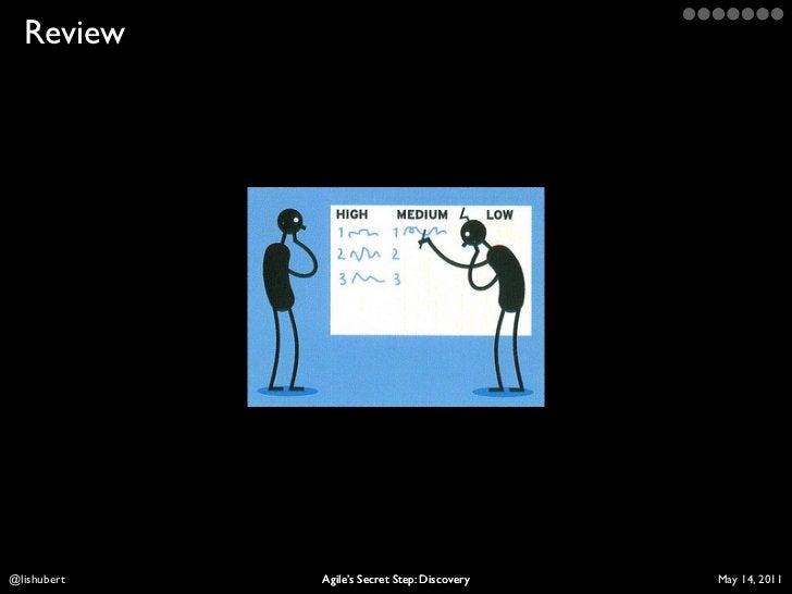 ReviewLis Hubert   Agile's Secret Step: Discovery   April 10, 2011