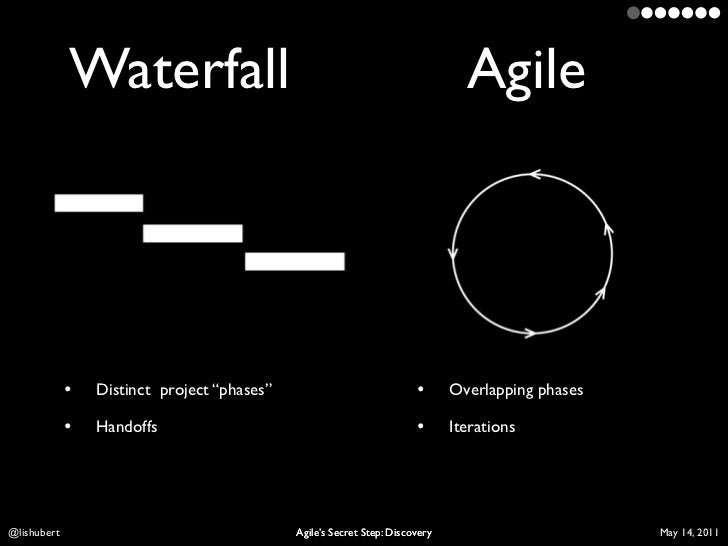 """Waterfall                                                          Agile             •   Distinct project """"phases""""        ..."""