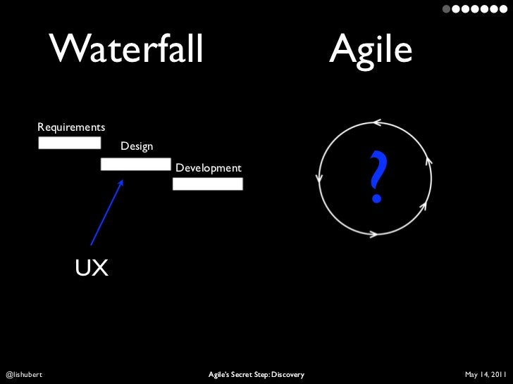Waterfall                                                Agile        Requirements                                        ...