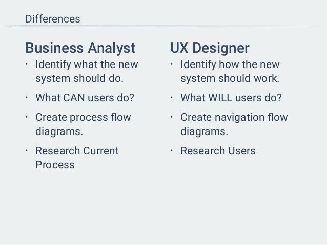 ux designerbusiness