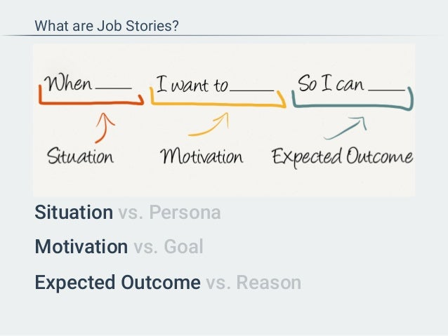 how to become a ux analyst