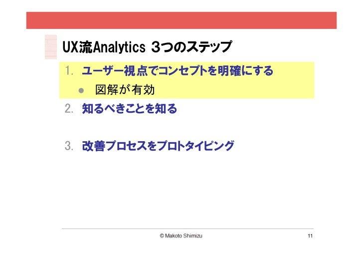 UX流Analytics 3つのステップ1. ユーザー視点でコンセプトを明確にする    図解が有効2. 知るべきことを知る3. 改善プロセスをプロトタイピング                        11