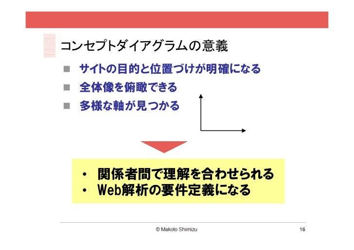 コンセプトダイアグラムの意義 サイトの目的と位置づけが明確になる 全体像を俯瞰できる 多様な軸が見つかる • 関係者間で理解を合わせられる • Web解析の要件定義になる                      16