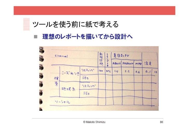 ツールを使う前に紙で考える 理想のレポートを描いてから設計へ                     30