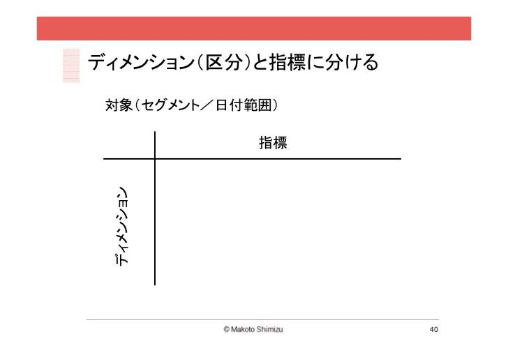 ディメンション(区分)と指標に分ける 対象(セグメント/日付範囲)             指標 ディメンション                     40