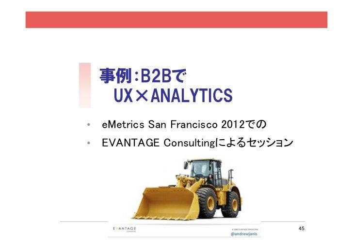事例:B2Bで     UX×ANALYTICS•   eMetrics San Francisco 2012での•   EVANTAGE Consultingによるセッション                                  ...