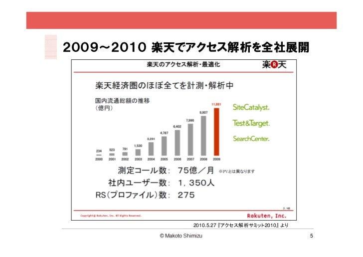 2009〜2010 楽天でアクセス解析を全社展開            2010.5.27 『アクセス解析サミット2010』 より                                            5