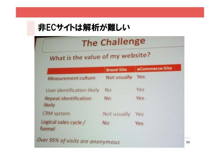 非ECサイトは解析が難しい                54