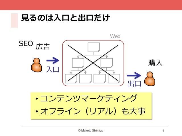 4 ⾒るのは⼊⼝と出⼝だけ ⼊⼝ 出⼝ • コンテンツマーケティング • オフライン(リアル)も⼤事 Web SEO 広告 購⼊