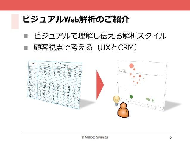 5 ビジュアルWeb解析のご紹介 n ビジュアルで理解し伝える解析スタイル n 顧客視点で考える(UXとCRM)