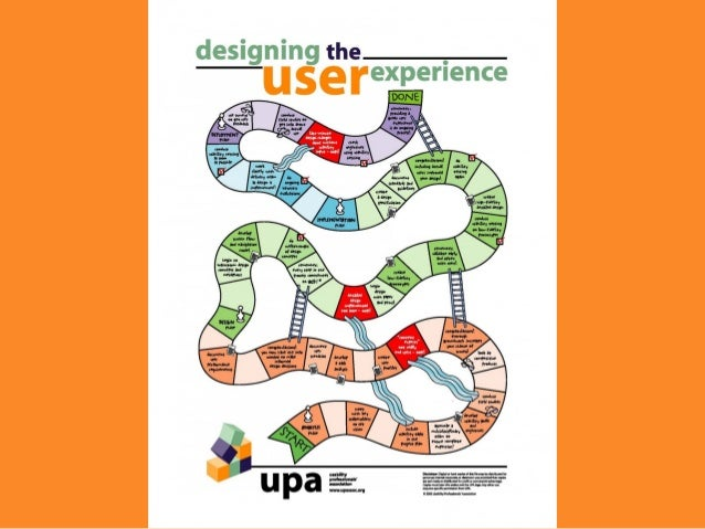 UX and the Mobile App Slide 3