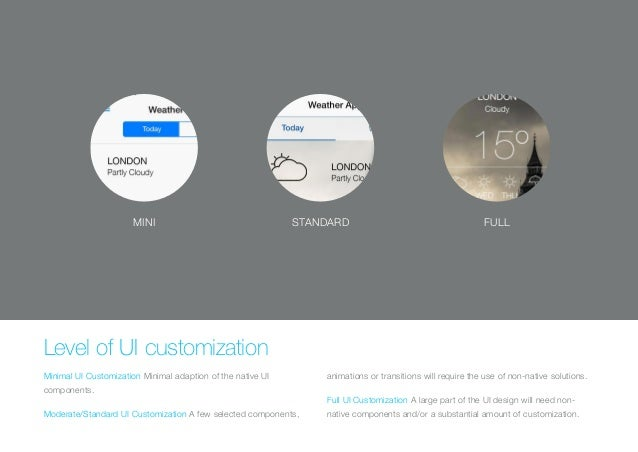 (Replace with full screen background image)  MINI STANDARD FULL  Level of UI customization  Minimal UI Customization Minim...