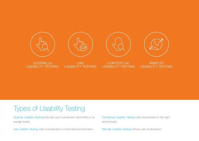 (Replace with full screen background image)  Types of Usability Testing  Guerrilla Usability Testing Informal user involve...