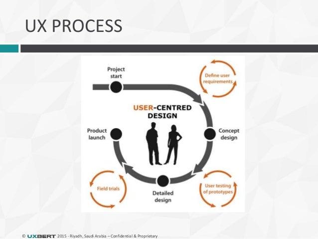 UX & Design Riyadh: Usability Guidelines for Websites