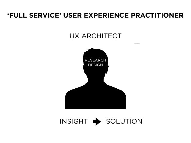 The State of UX in the UK