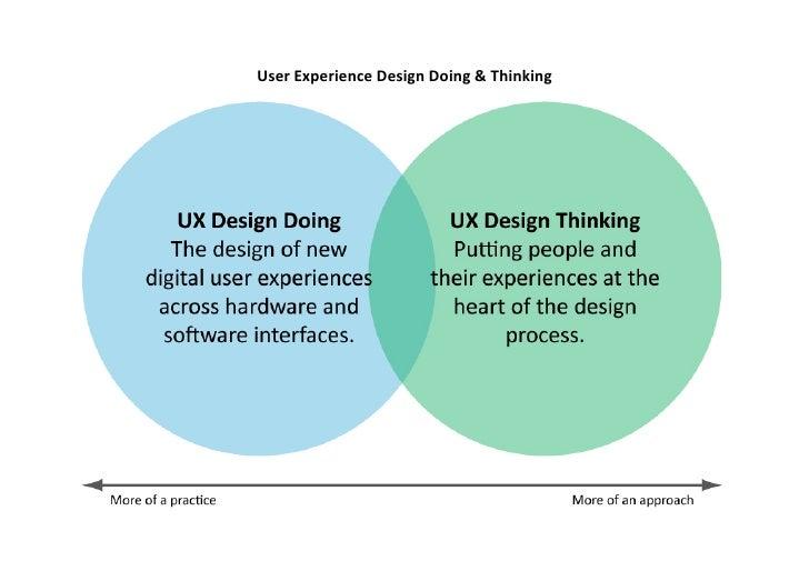 1.  Service  design  can  (probably)          help  you  make  more  money   2.  Service  design ...