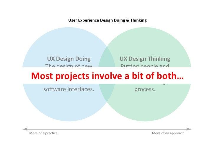 1. Service  design  can  (probably)  help  you  make  more  money        2.  Service  design  (ma...